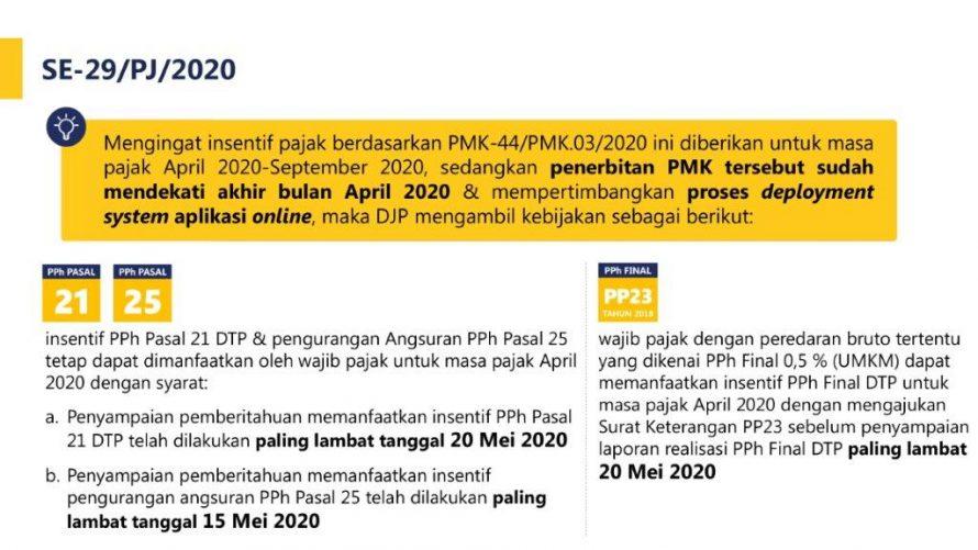 SE-29/PJ/2020