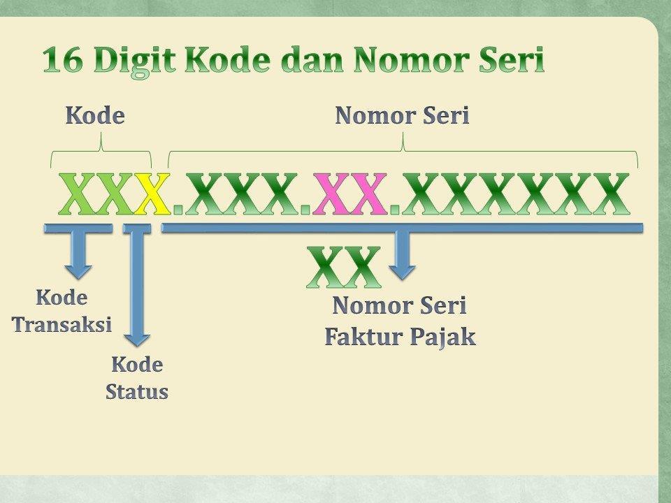 Kode dan Nomor Seri Faktur Pajak